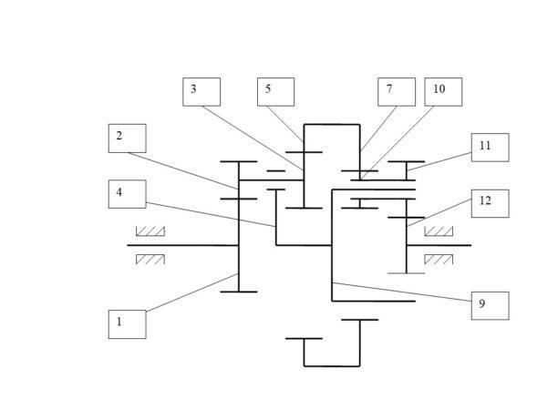 Саморегулируемые (автоматические) вариаторы Веденеева С.А., рис. 11