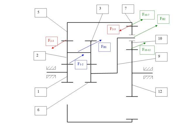 Саморегулируемые (автоматические) вариаторы Веденеева С.А., рис 1.1