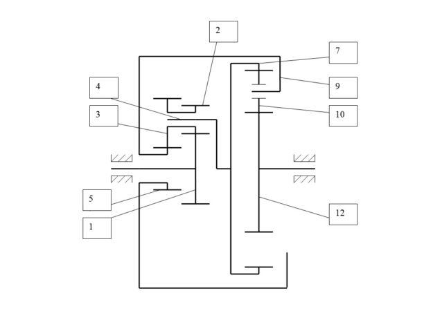 Саморегулируемые (автоматические) вариаторы Веденеева С.А., рис. 3