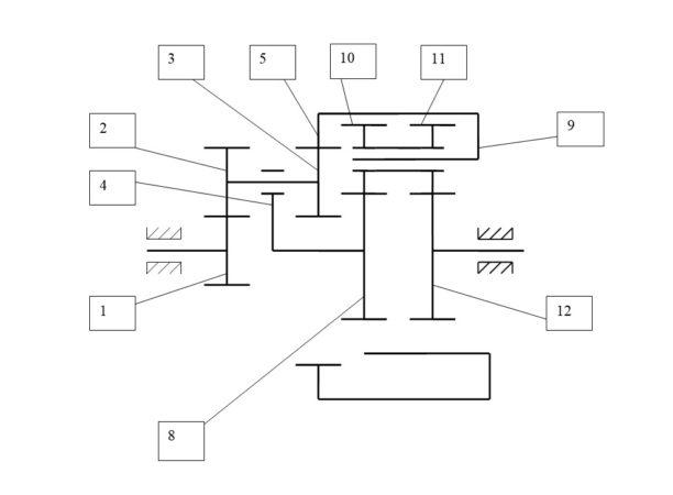 Саморегулируемые (автоматические) вариаторы Веденеева С.А., рис. 5