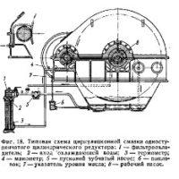 Системы охлаждения редукторов